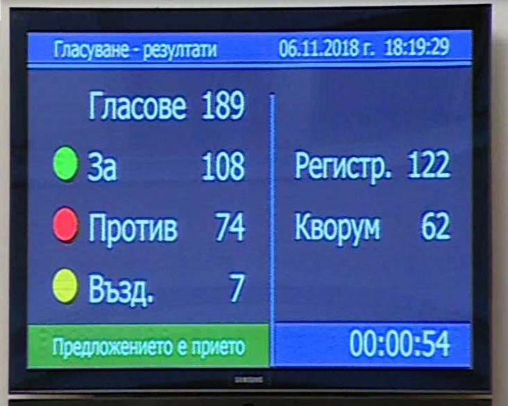 Парламентът гласува бюджета на ДОО