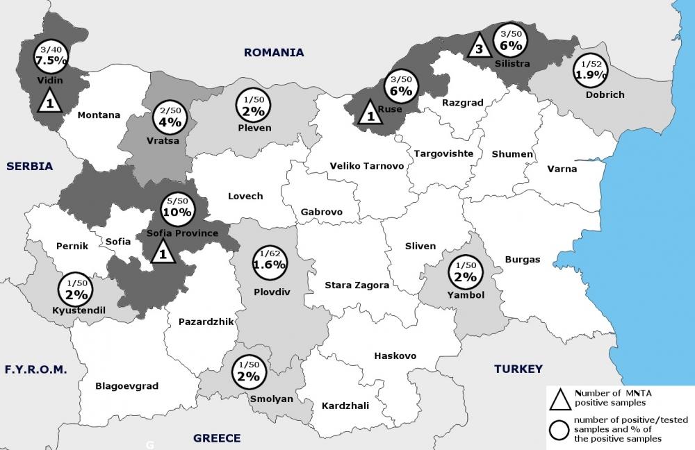 София-област най-рискова за нилска треска