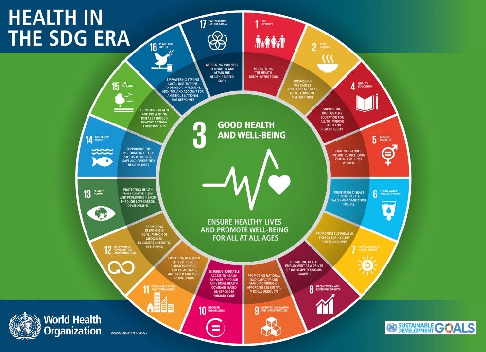 2030 г.: Живеем с 8 години повече